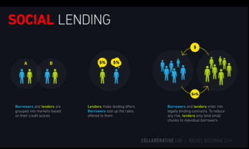 Social Lender Prosper Raises $17.2 Million; Should You Be Investing?